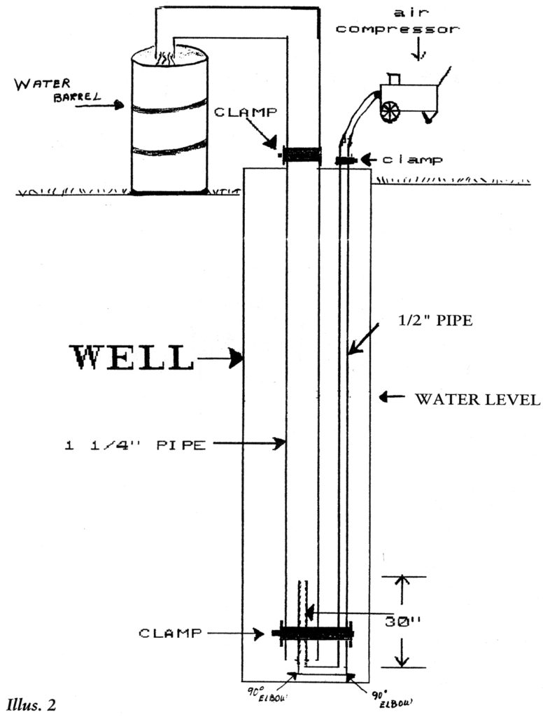Diy Airlift Pump Design  Pump Water With Compressed Air