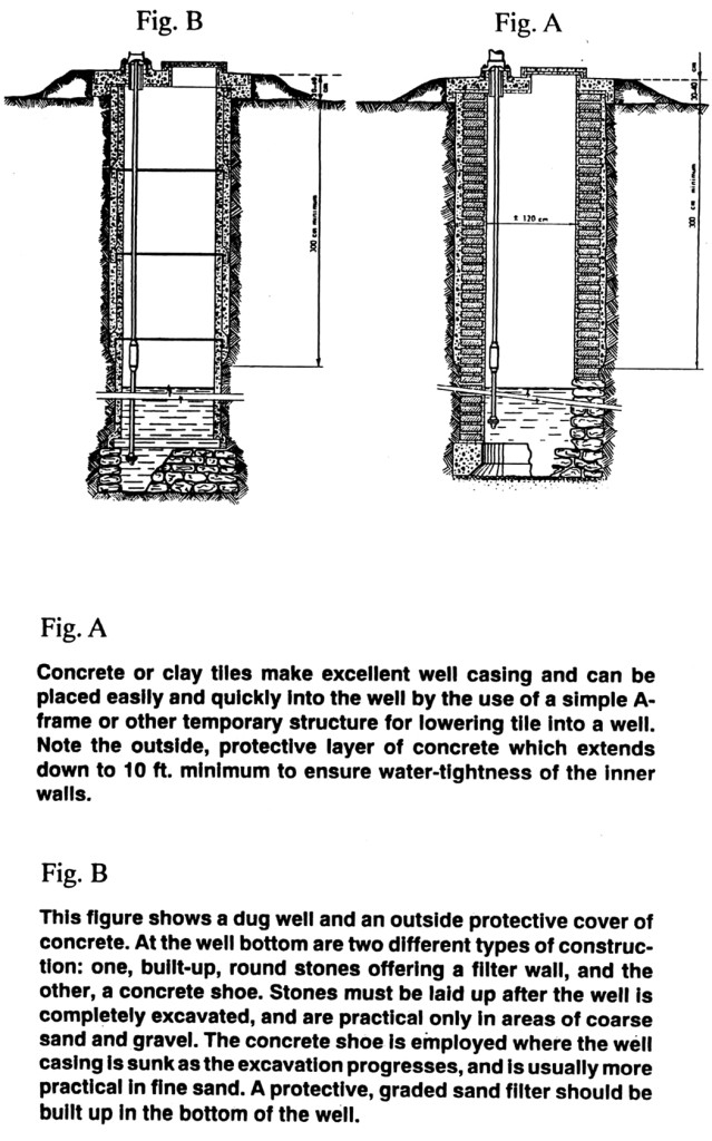 how-to-dig-a-well-by-hand